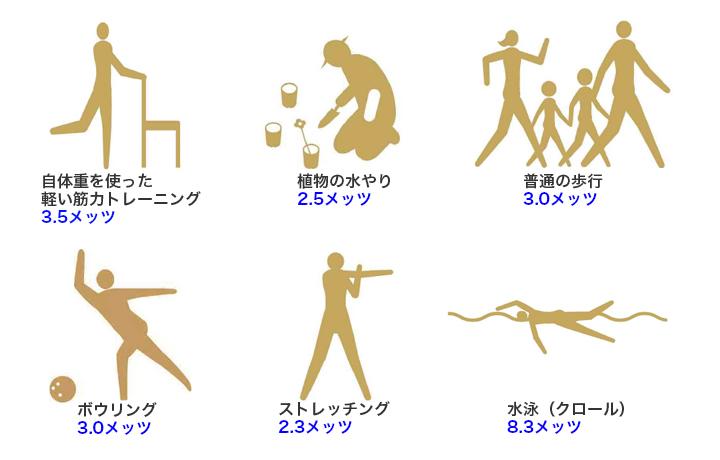健康な人の運動量の基準 | 健康...